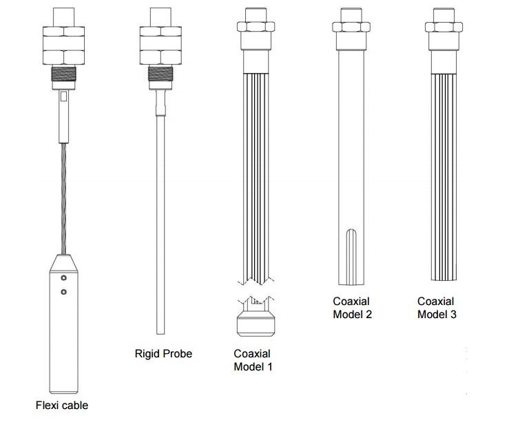 Hawk Centurion - Mesure de niveau par radar à ondes guidées - tige ou câble