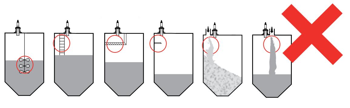 Hawk akoestische niveaumeters - verkeerde montage