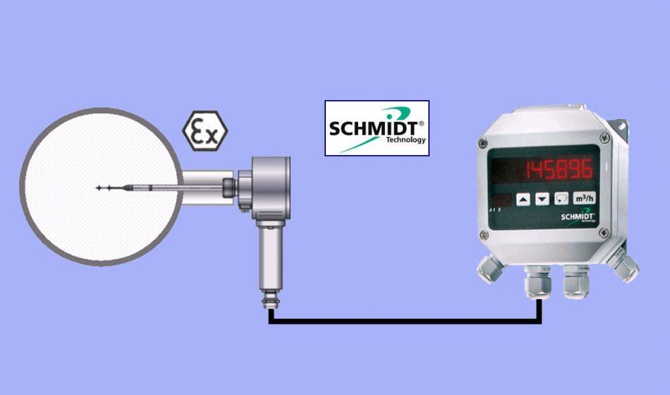 Biogas flowmeter Schmidt SS20.500 WKK