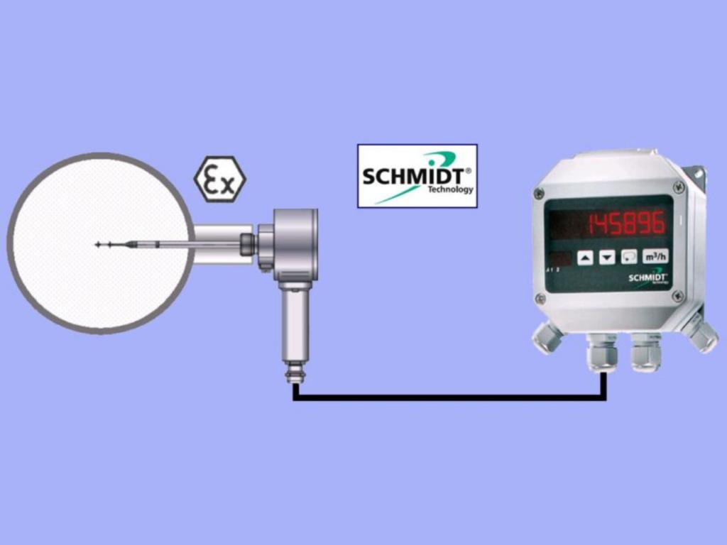 biogas flowmeter WKK Schmidt-SS20.500 (4X3)
