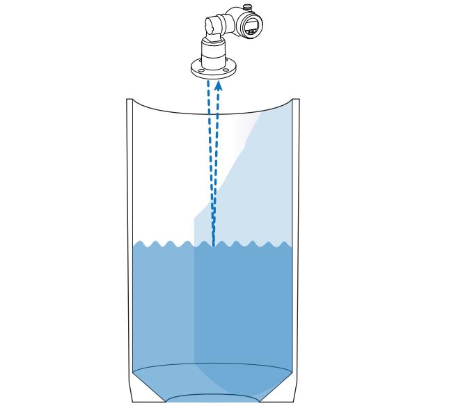 ABB laser level transmitter LLT100 - niveau meten van vloeistoffen