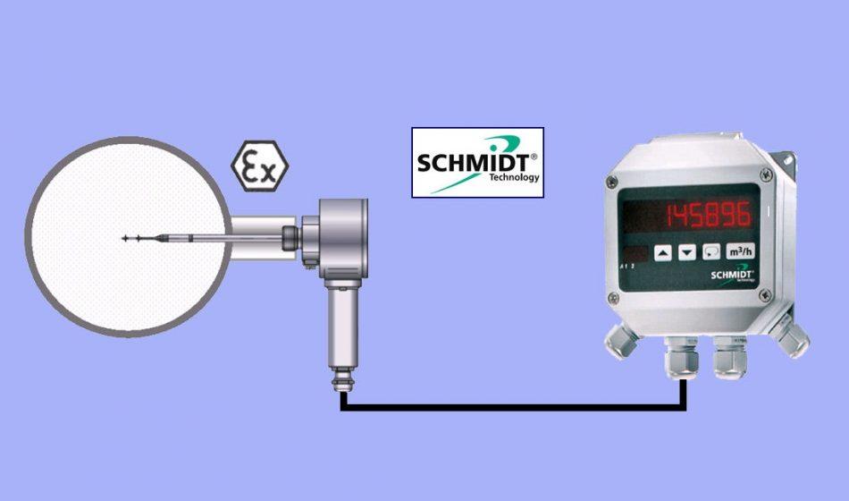 Débitmètre biogaz Schmidt SS20.500 WKK